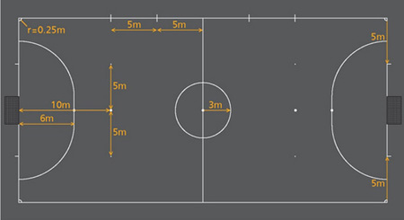 разметка зала для мини футбола