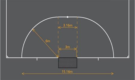 Разметка штрафной зоны минифутбола