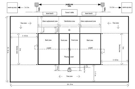 Разметка спортивного зала для игры в волейбол FIVB